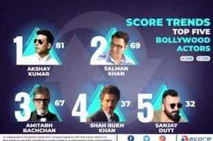 Akshay Kumar number 1