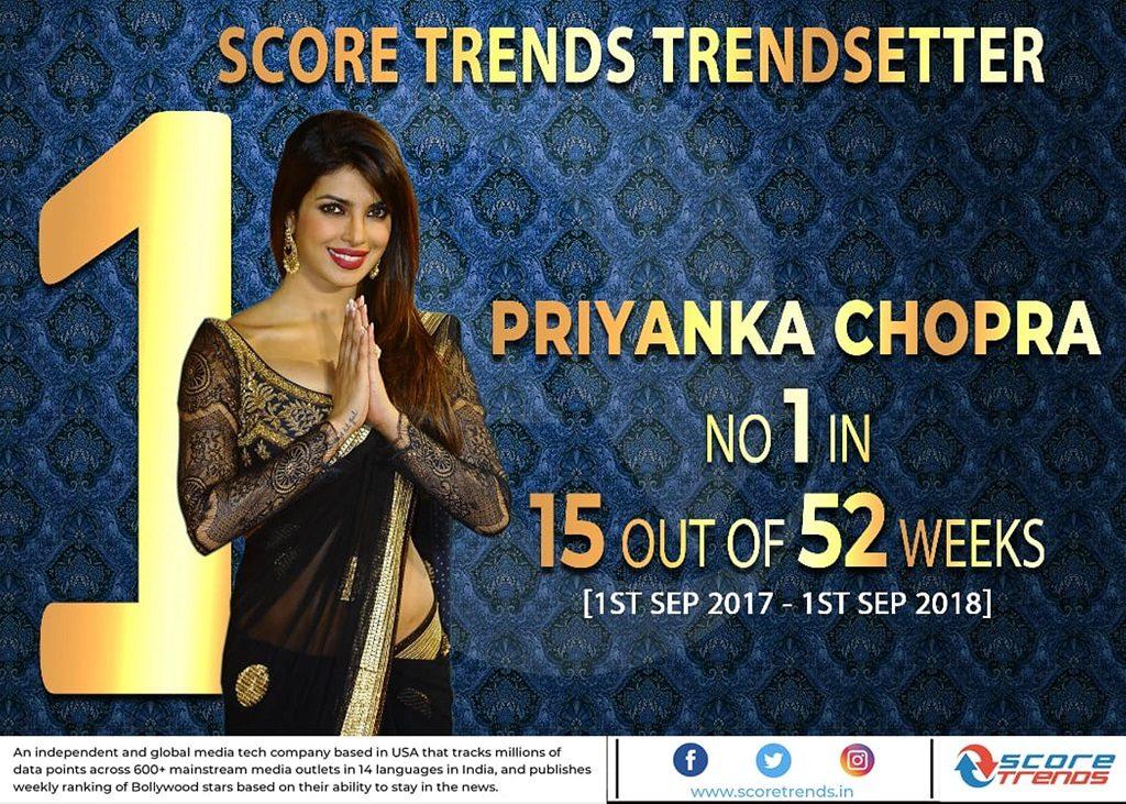 Priyanka Chopra Trendsetter Ranking