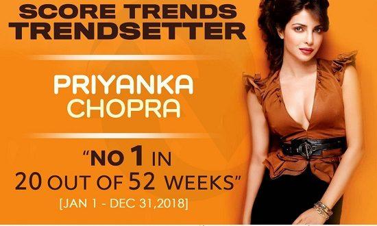 Priynaka trendsetter of the year 2018