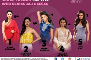 Top Actress in Web Series