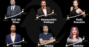 Sacred Games Actors Ranking