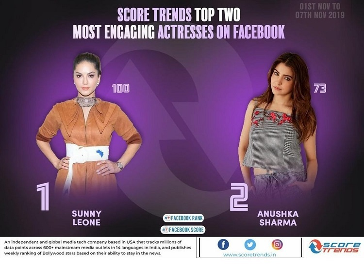 Sunny Leone_Most Engaging