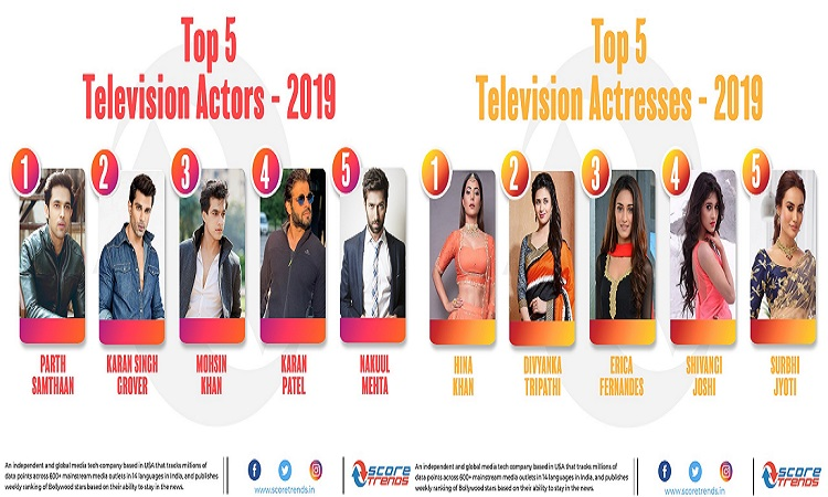 Top 5 Television Actors And Actresses of 2019